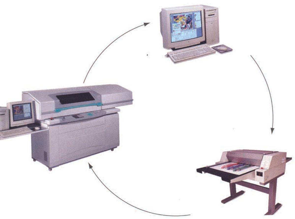 Quản lý màu trong in ấn